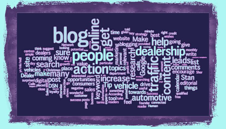 Blog and blogging strategy
