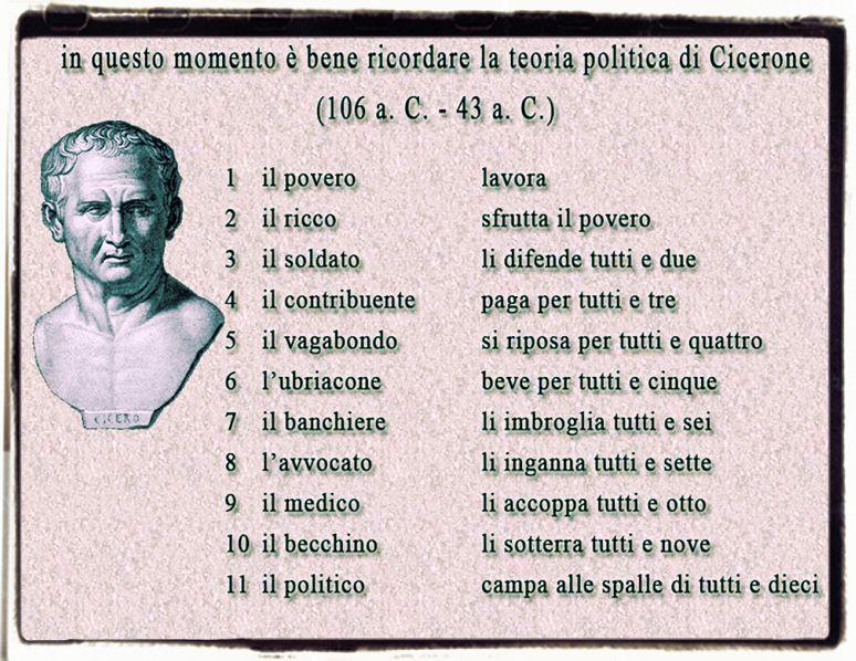 La saggezza di Cicerone