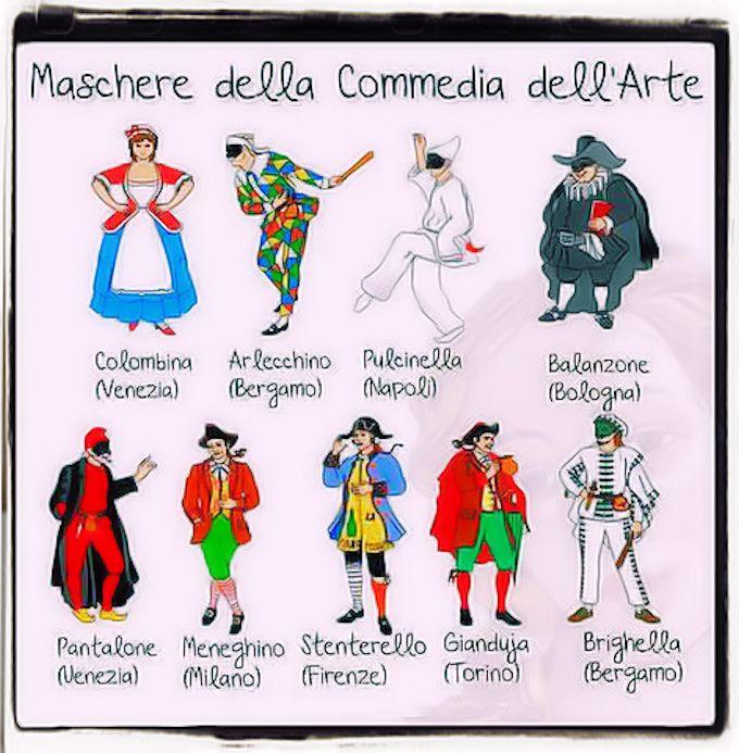 Maschere della commedia dell'arte italiana