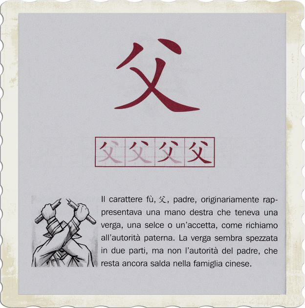 Caratteri cinesi Padre
